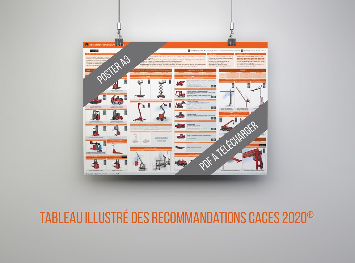 Tableau illustré recommandations CACES® 2020